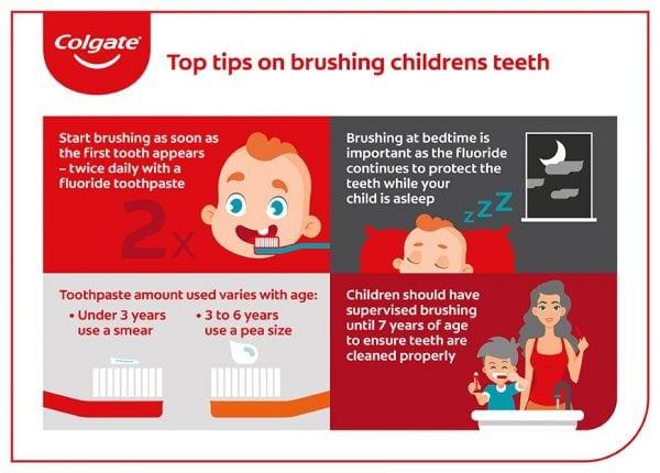 oral health warwickshire
